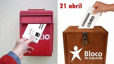 Votação Coordenadora Concelhia Loures, 2018/2020